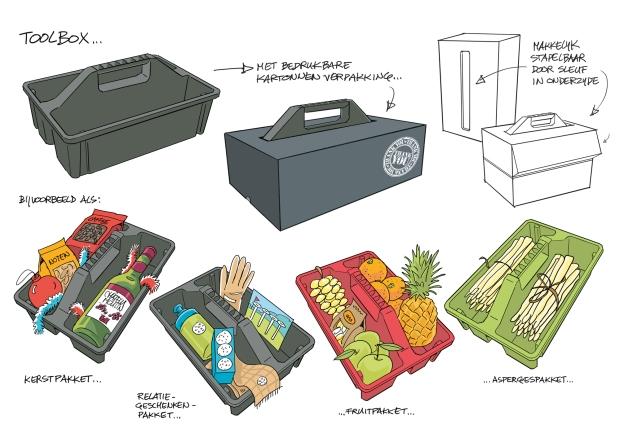toolbox, gereedschapbakje, bedrukken, relatiegeschenk